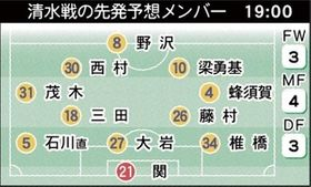 J1仙台 26日にルヴァン杯の清水戦
